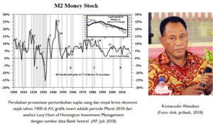 US Dollar vs. Xi-Diplomacy
